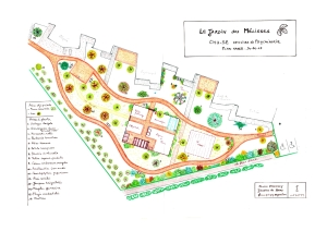 Le plan final du Jardin des Mélisses