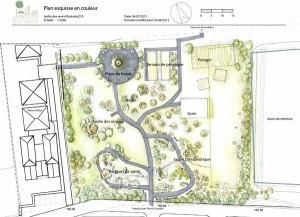Le plan du jardin
